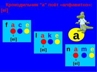 """Крокодильчик """"a"""" поёт «алфавитно»: [ei] f a c e [ei] l a k e [ei] n a m e [e"""