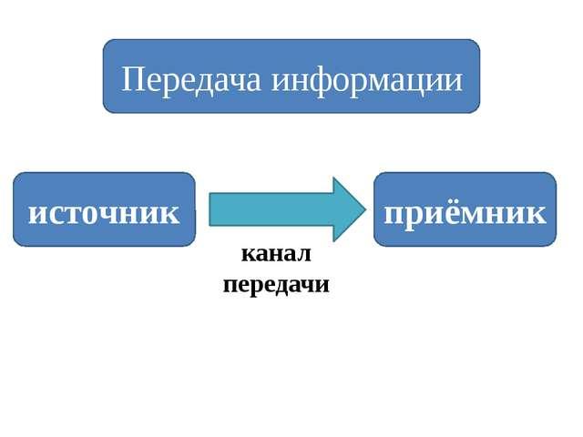 Домашняя работа Прочитать §2, 3 В конце §3 письменно ответить на вопросы № 3, 4