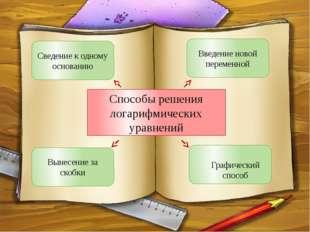 Способы решения логарифмических уравнений Сведение к одному основанию Введен