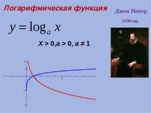 Логарифмическая функция Джон Непер 1550 год X > 0,a > 0, a ≠ 1