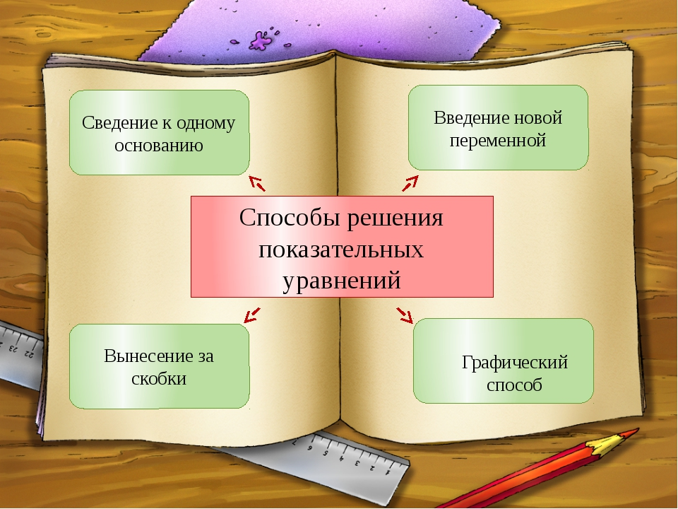 Способы решения показательных уравнений Сведение к одному основанию Введение...