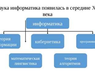 Наука информатика появилась в середине ХХ века информатика теория информации