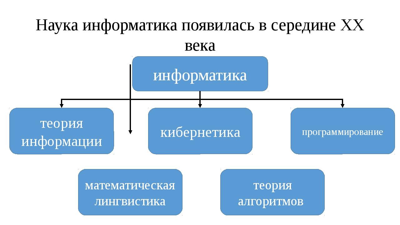 Наука информатика появилась в середине ХХ века информатика теория информации...