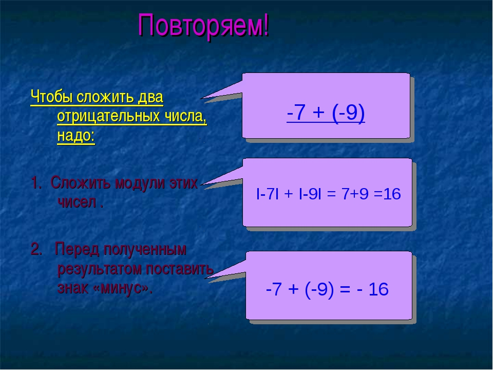 Повторяем! Чтобы сложить два отрицательных числа, надо: 1. Сложить модули эт...