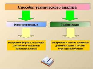 Способы технического анализа Количественные Графические построение формул, в