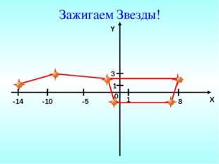 Зажигаем Звезды! X Y 1 1 0 -14 -10 -5 8 3