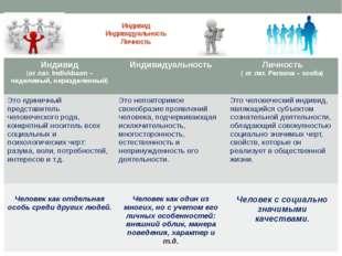 Факторы, обусловливающие развитие личности