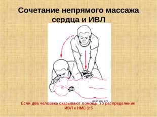 Сочетание непрямого массажа сердца и ИВЛ Если два человека оказывают помощь,