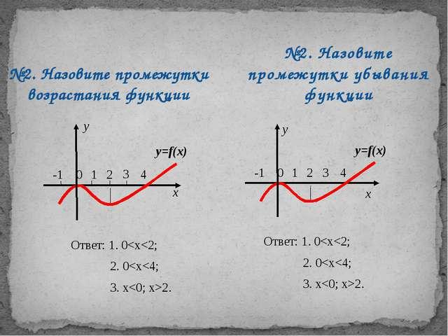 №2. Назовите промежутки возрастания функции №2. Назовите промежутки убывания...