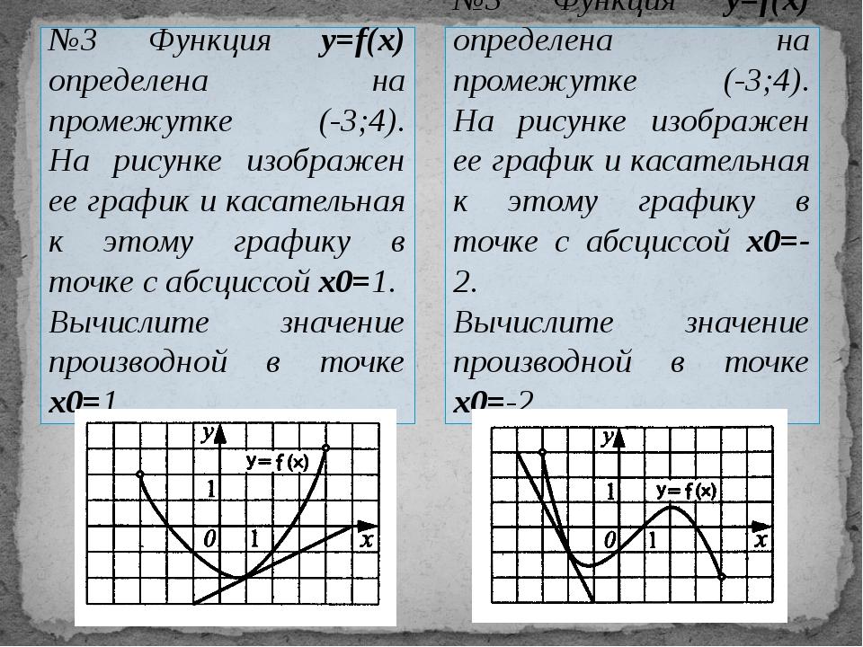 №3 Функция y=f(x) определена на промежутке (-3;4). На рисунке изображен ее гр...