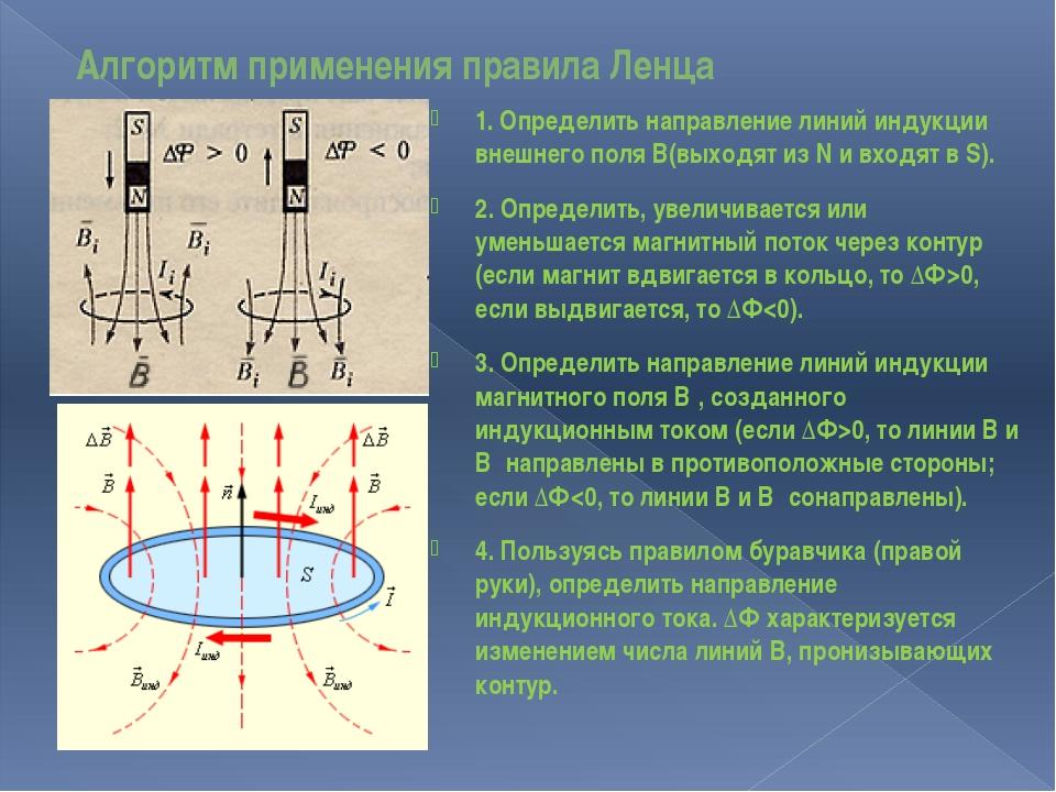 Алгоритм применения правила Ленца 1. Определить направление линий индукции вн...