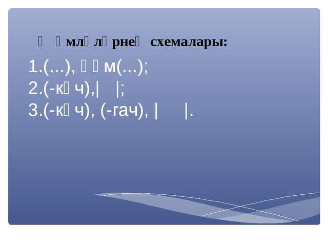 1.(...), һәм(...); 2.(-кәч),| |; 3.(-кәч), (-гач), | |. Җөмләләрнең схемалары: