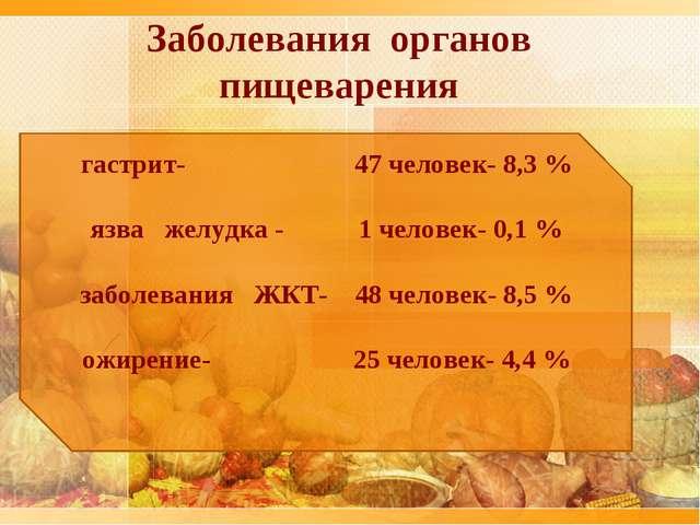 Заболевания органов пищеварения гастрит- 47 человек- 8,3 % язва желудка - 1 ч...