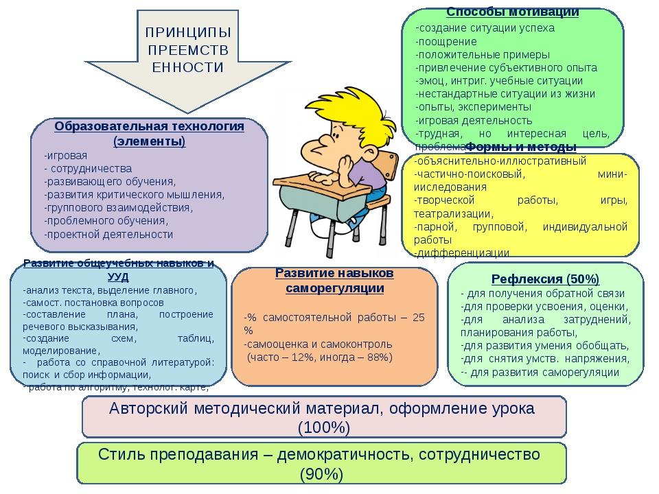 Развитие общеучебных навыков и УУД -анализ текста, выделение главного, -самос...