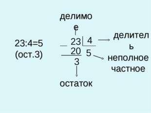 23 4 20 3 5 делимое делитель неполное частное остаток 23:4=5 (ост.3)