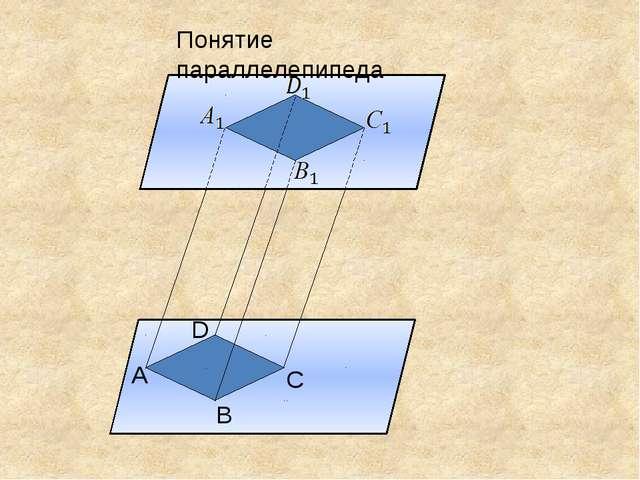 Понятие параллелепипеда А В С D