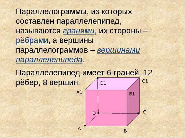 Параллелограммы, из которых составлен параллелепипед, называются гранями, их...