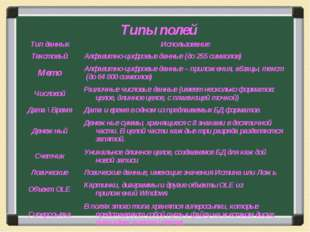 Типы полей Тип данныхИспользование ТекстовыйАлфавитно-цифровые данные (до 2