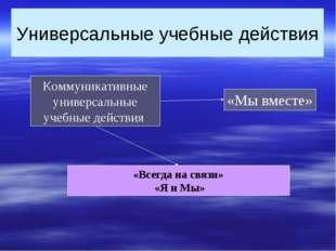 Универсальные учебные действия Коммуникативные универсальные учебные действия