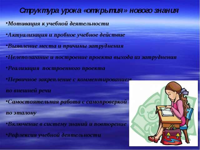 Структура урока «открытия» нового знания Мотивация к учебной деятельности Акт...