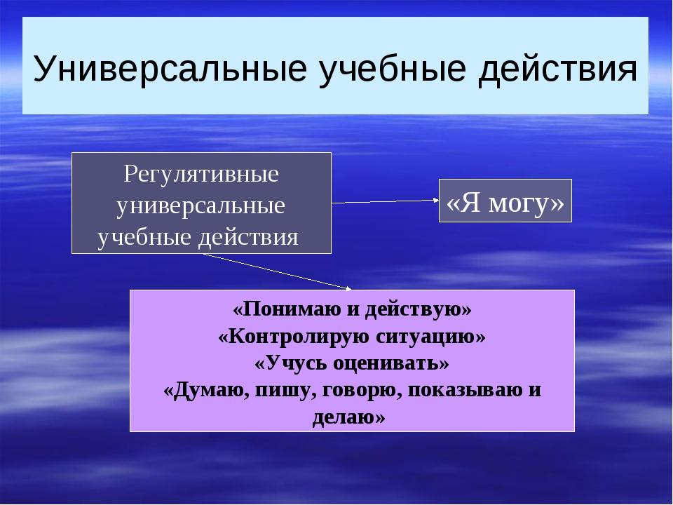 Универсальные учебные действия Регулятивные универсальные учебные действия «П...