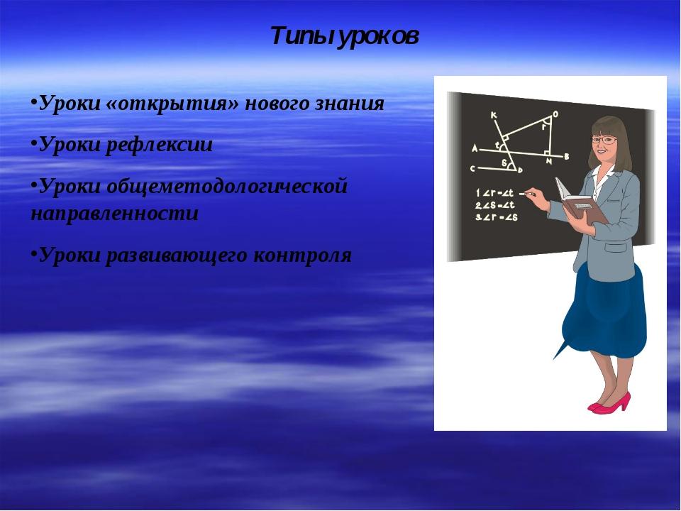 Типы уроков Уроки «открытия» нового знания Уроки рефлексии Уроки общеметодоло...