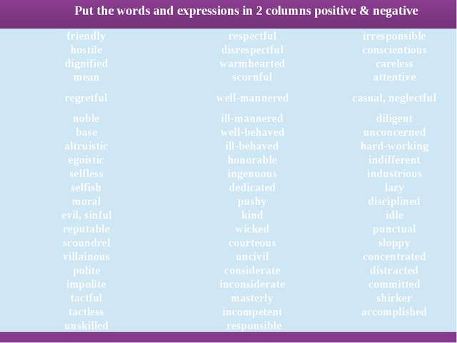 Put the words and expressions in 2 columns positive & negative friendly respe...