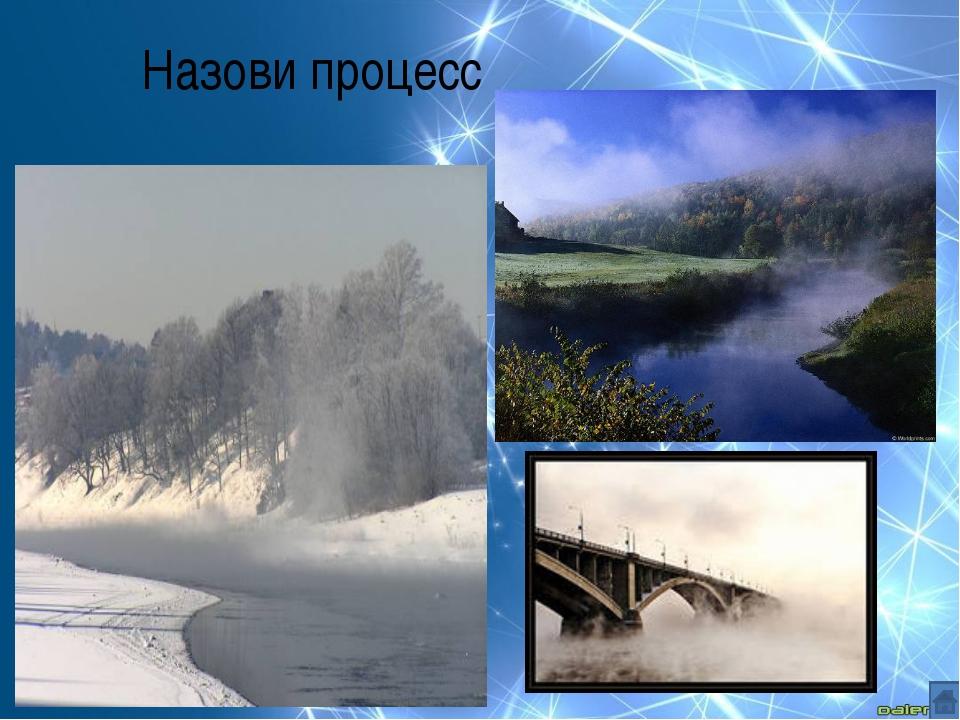 III- ТУР АУКЦИОН