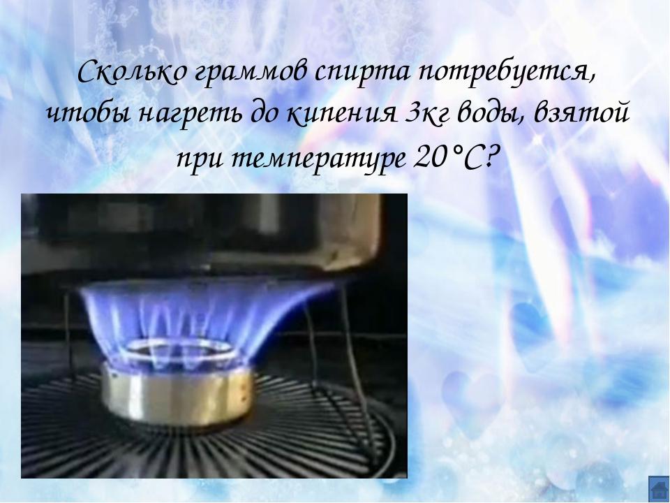 Удельная теплоемкость вещества