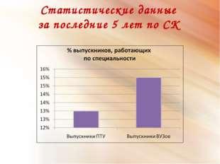 Статистические данные за последние 5 лет по СК