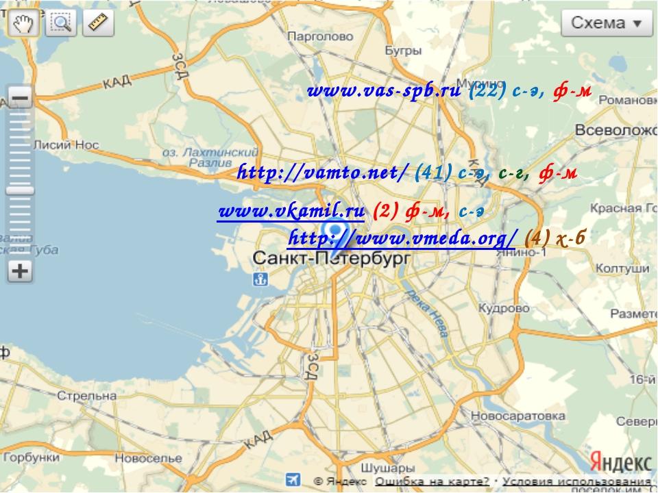 www.vkamil.ru (2) ф-м, с-э http://vamto.net/ (41) c-э, с-г, ф-м www.vas-spb.r...