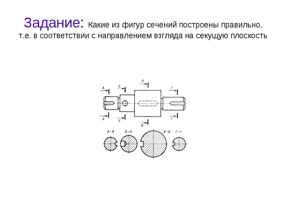 Задание: Какие из фигур сечений построены правильно, т.е. в соответствии с на...