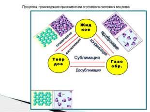 Процессы, происходящие при изменении агрегатного состояния вещества