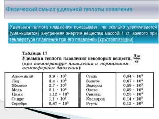 Физический смысл удельной теплоты плавления Удельная теплота плавления показ