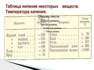 Таблица кипения некоторых веществ. Температура кипения.