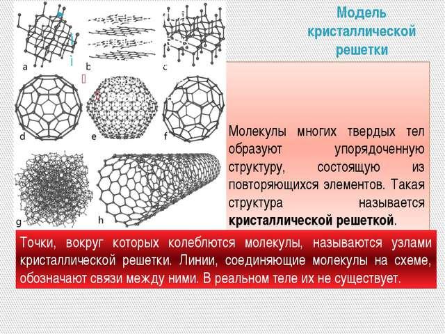 Модель кристаллической решетки Молекулы многих твердых тел образуют упорядоче...