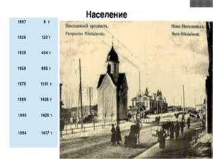 Население 1897 8 т 1926 120 т 1939 404 т 1959 885 т 1970 1161 т 1989 1436 т 1