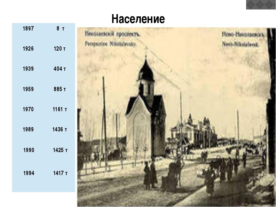 Население 1897 8 т 1926 120 т 1939 404 т 1959 885 т 1970 1161 т 1989 1436 т 1...