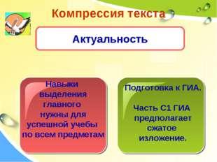 Компрессия текста Актуальность Навыки выделения главного нужны для успешной у