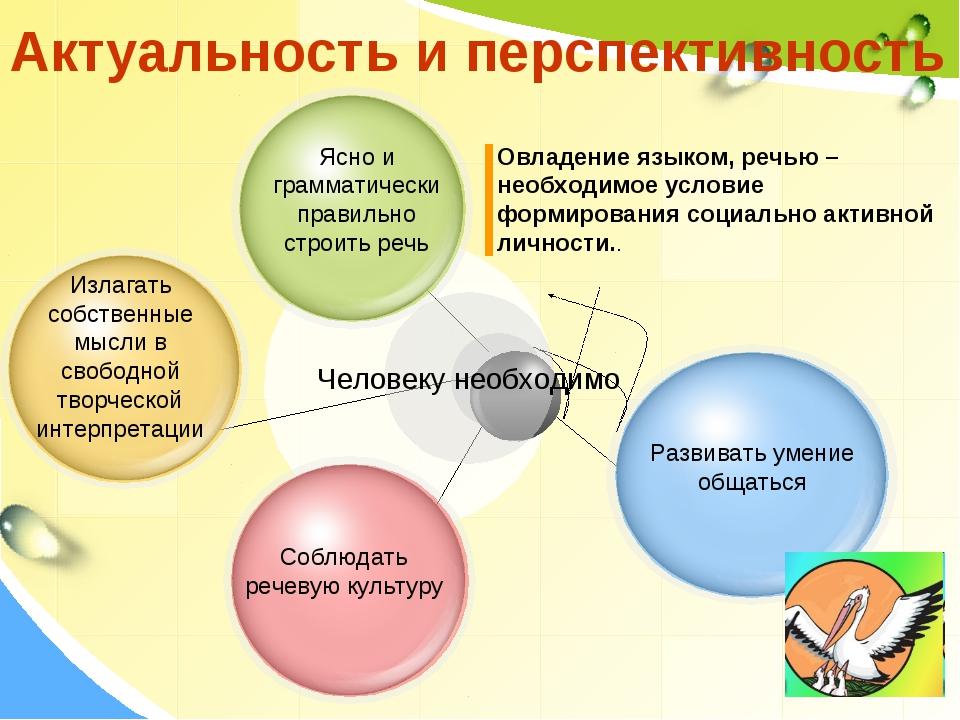 Актуальность и перспективность Овладение языком, речью – необходимое условие...