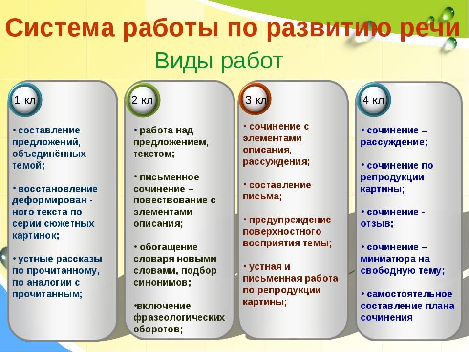 Система работы по развитию речи составление предложений, объединённых темой;...