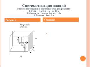 Систематизация знаний Список материалов в магазине «Все для ремонта» 1. Обои
