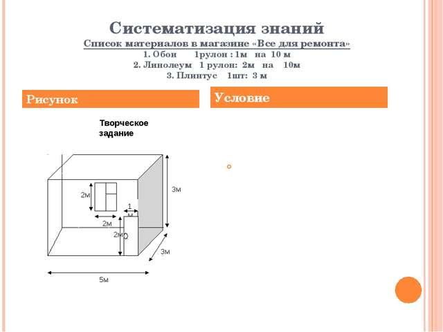 Систематизация знаний Список материалов в магазине «Все для ремонта» 1. Обои...