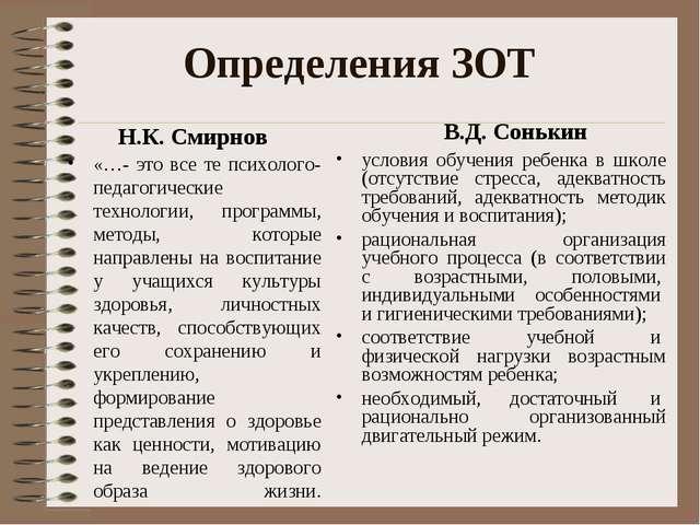 Определения ЗОТ Н.К. Смирнов «…- это все те психолого-педагогические технолог...