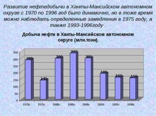 Развитие нефтедобычи в Ханты-Мансийском автономном округе с 1970 по 1996 год