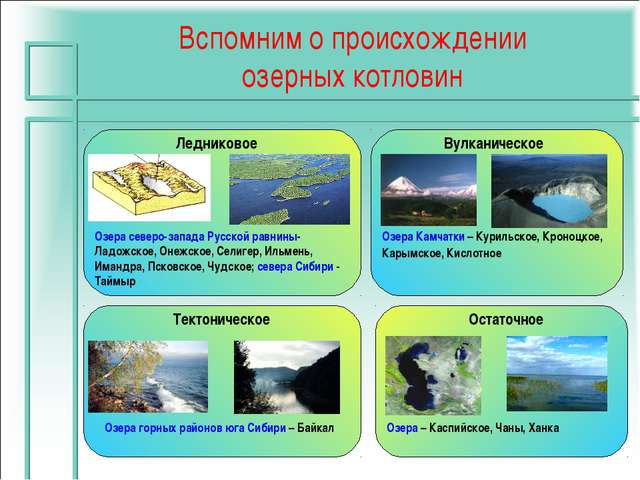 Вспомним о происхождении озерных котловин Ледниковое Озера северо-запада Русс...