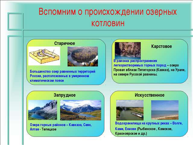 Вспомним о происхождении озерных котловин Запрудное Озера горных районов – Ка...