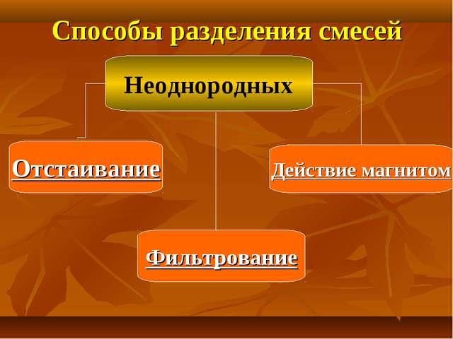 Способы разделения смесей Неоднородных Отстаивание Фильтрование Действие магн...