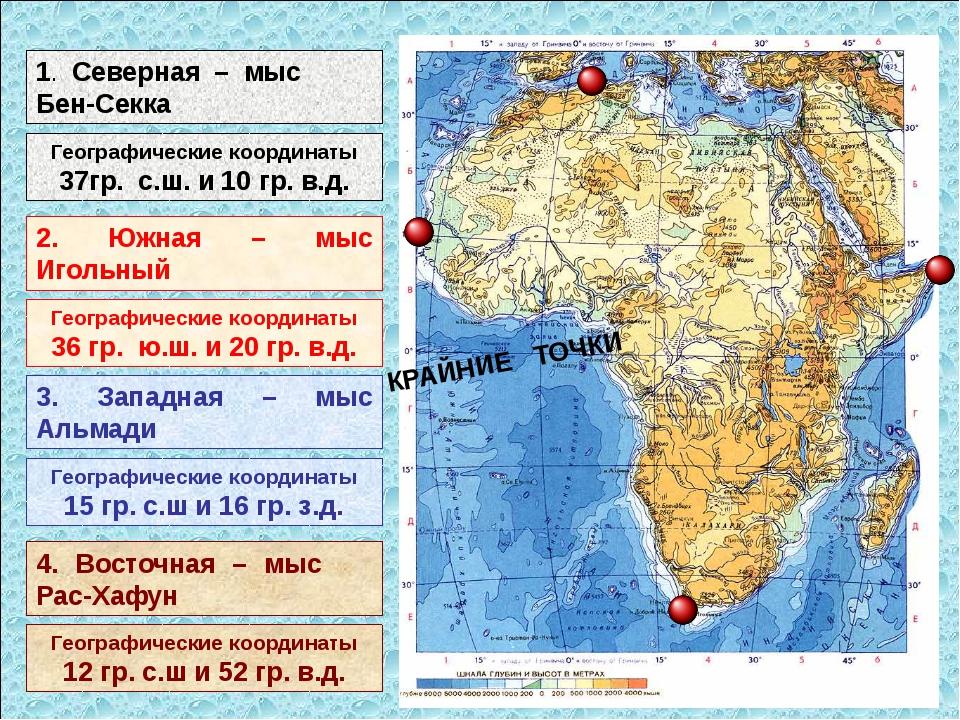 КРАЙНИЕ ТОЧКИ 1. Северная – мыс Бен-Секка Географические координаты 37гр. с....