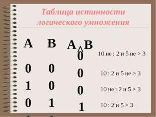 Таблица истинности логического умножения 1 0 0 0 10 не : 2 и 5 не > 3 10 : 2